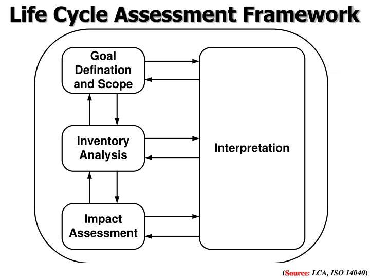 Life Cycle Assessment Framework