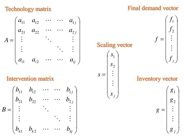 Final demand vector