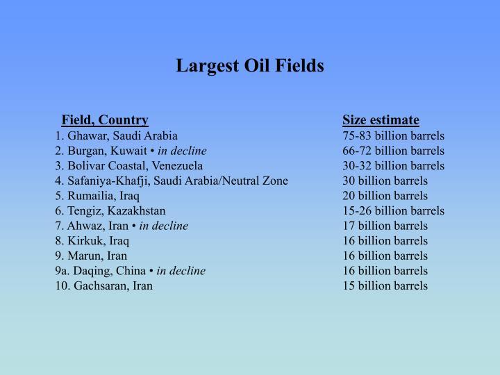 Largest Oil Fields