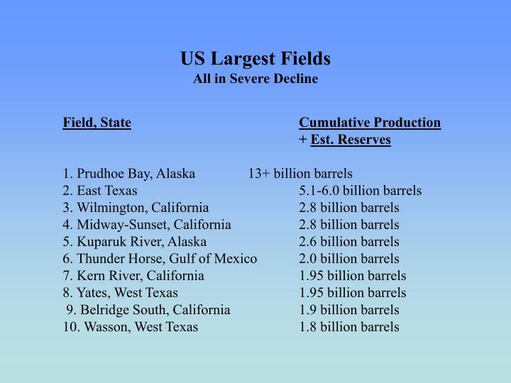 US Largest Fields