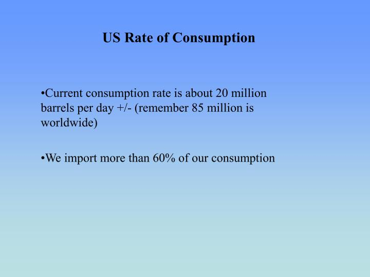 US Rate of Consumption