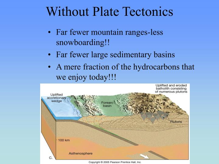 Without plate tectonics