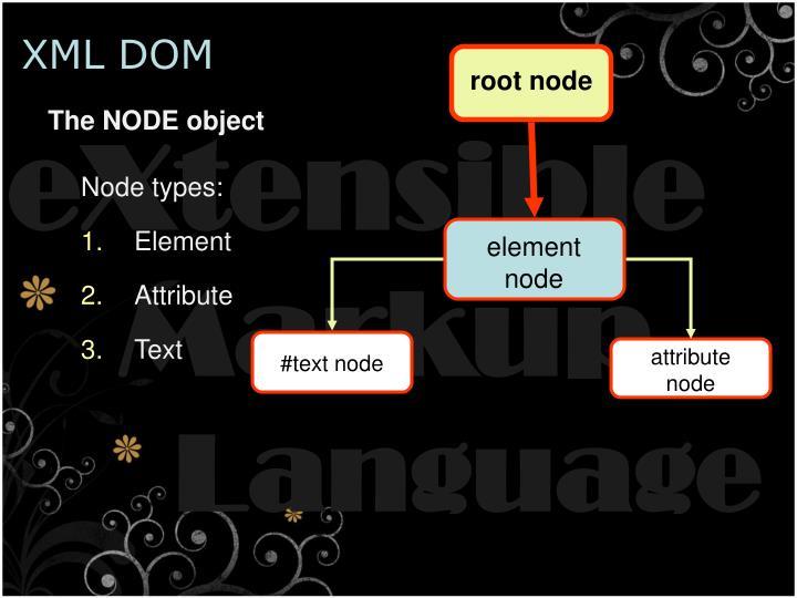 PPT - DOM & XML PowerPoint Presentation - ID:6082686