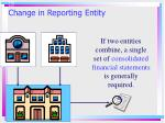 change in reporting entity1