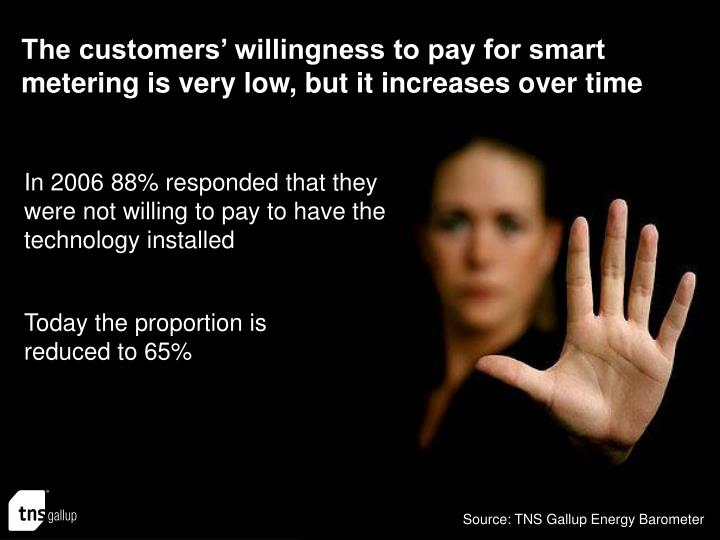 The customers' willingness to pay for smart metering is very low, but it increases over time