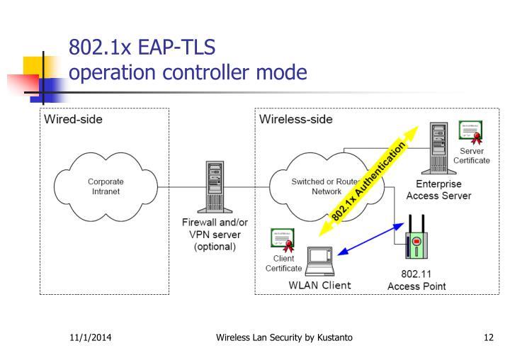 802.1x EAP-TLS