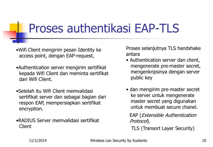 Proses authentikasi EAP-TLS