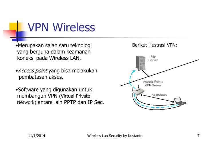 VPN Wireless