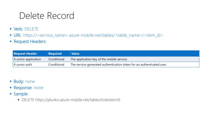 Delete Record