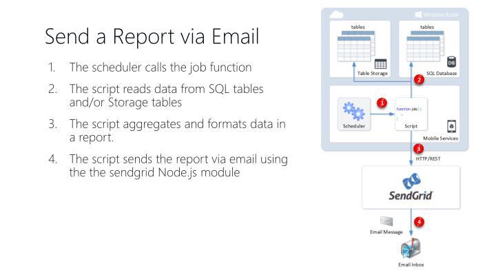 Send a Report via Email