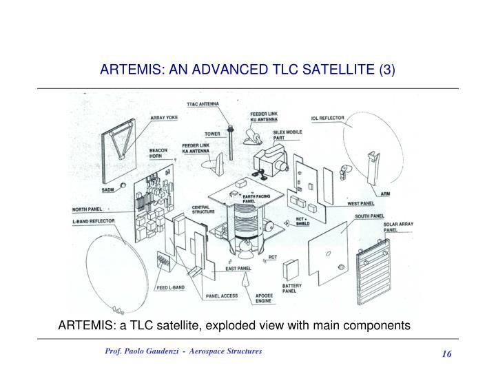 ARTEMIS: AN ADVANCED TLC SATELLITE (3)