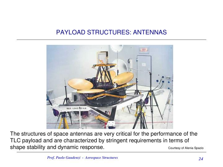 PAYLOAD STRUCTURES: ANTENNAS