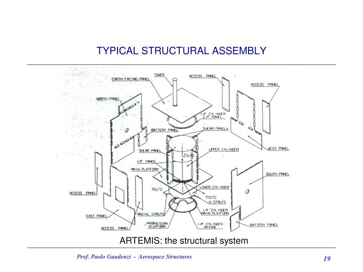TYPICAL STRUCTURAL ASSEMBLY