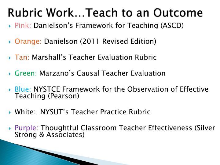 Rubric Work…Teach to an Outcome