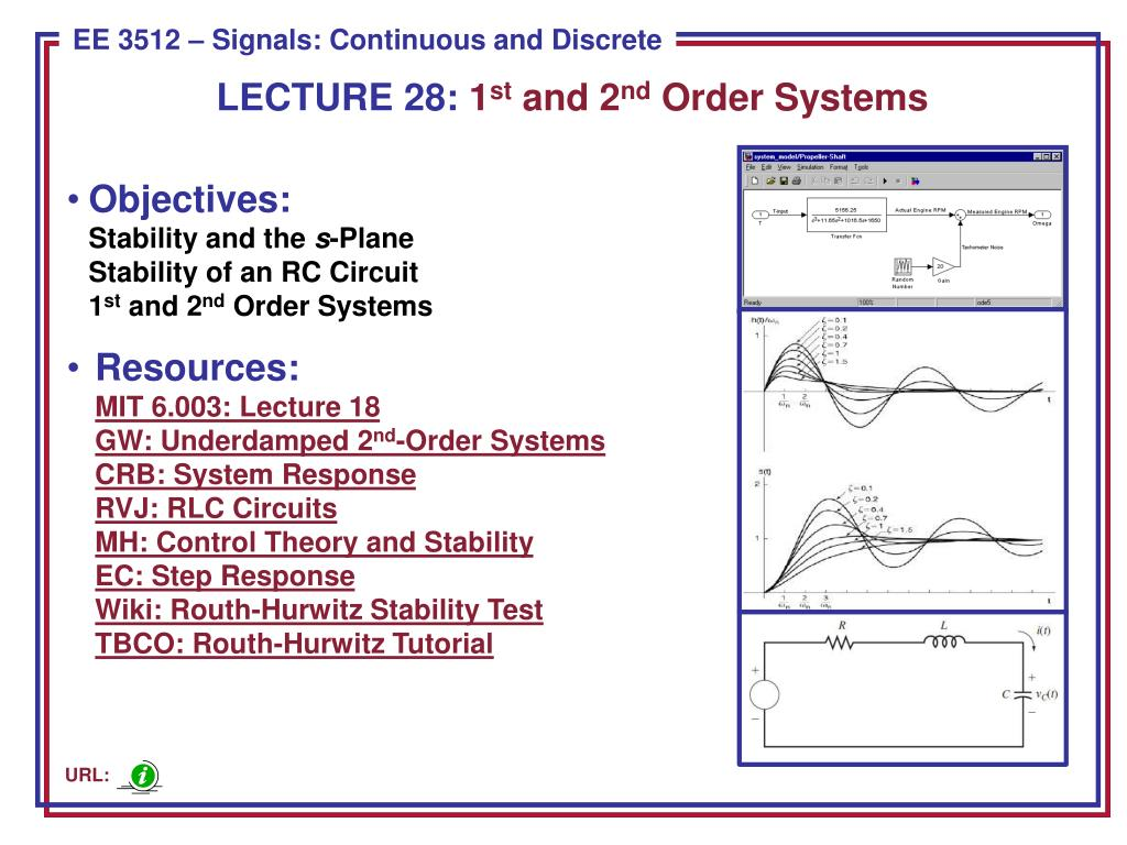 Ppt Objectives Stability And The S Plane Of An Rc Electrical Engineering Tutorials Series Rlc Circuits Circuit 1 St 2 Nd Order Systems Powerpoint Presentation Id6083770