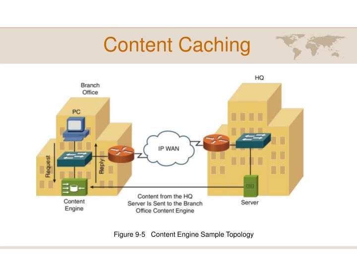 Content Caching
