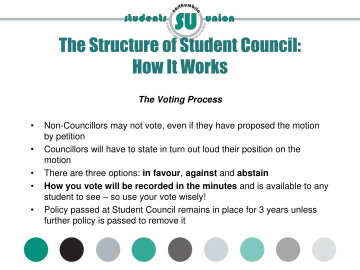 The Structure of Student Council: