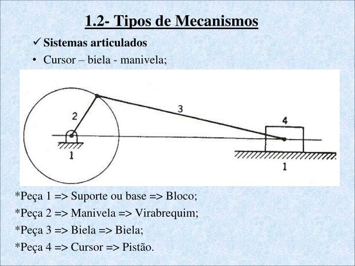 1.2- Tipos de Mecanismos