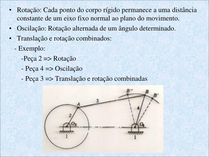 Rotação: Cada ponto do corpo rígido permanece a uma distância constante de um eixo fixo normal ao plano do movimento.