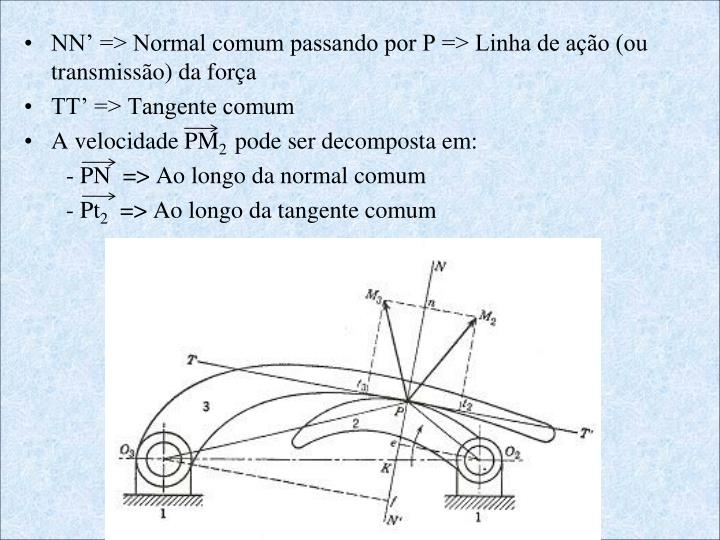 NN' => Normal comum passando por P => Linha de ação (ou transmissão) da força