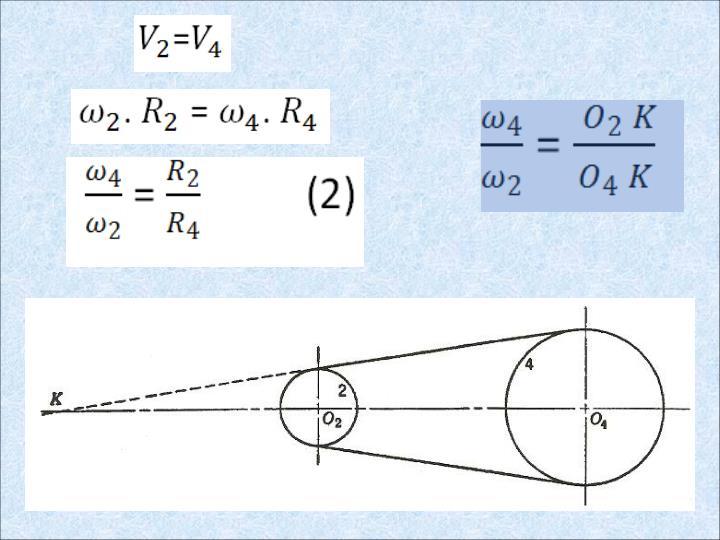 Conclusão: As velocidades angulares das polias são inversamente proporcionais ao segmento determinado na linha de centro por sua interseção com a linha de transmissão.