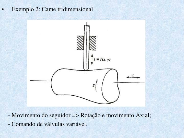 Exemplo 2: Came tridimensional