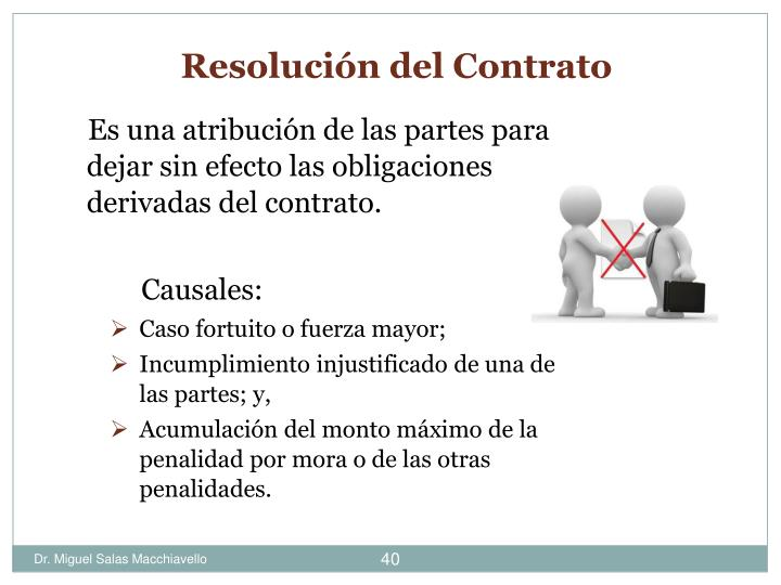 Resolución del Contrato