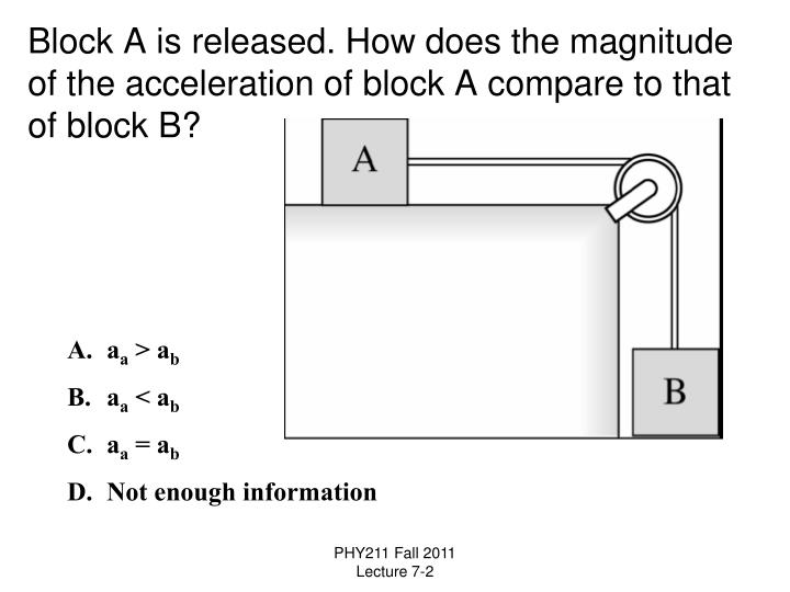 Block A is released. How does the magnitude of the acceleration of block A compare to that of block B?
