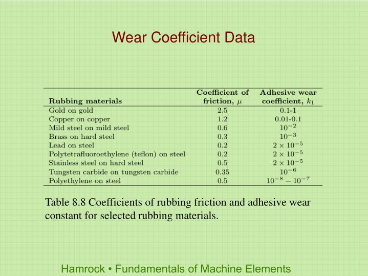 Ppt chapter 8 lubrication friction and wear powerpoint - Coefficient of rolling friction table ...