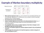 example of markov boundary multiplicity