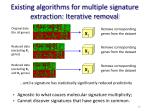 existing algorithms for multiple signature extraction iterative removal