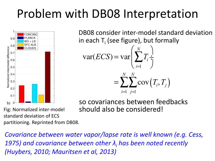 Problem with DB08 Interpretation
