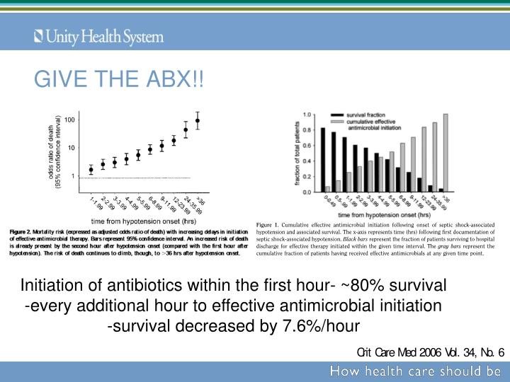 GIVE THE ABX!!