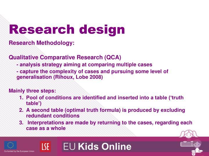 Research Methodology: