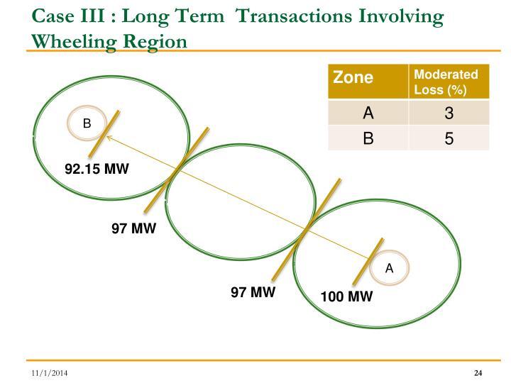 Case III : Long Term  Transactions Involving Wheeling Region