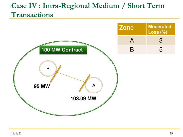 Case IV : Intra-Regional Medium / Short Term Transactions