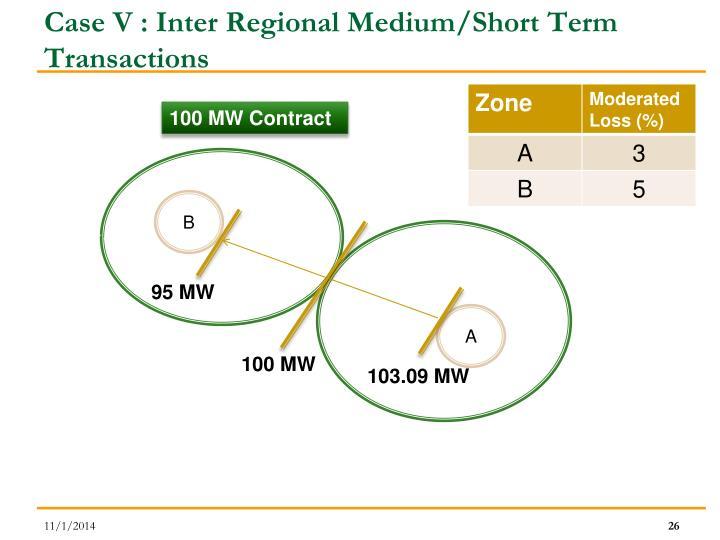 Case V : Inter Regional Medium/Short Term Transactions