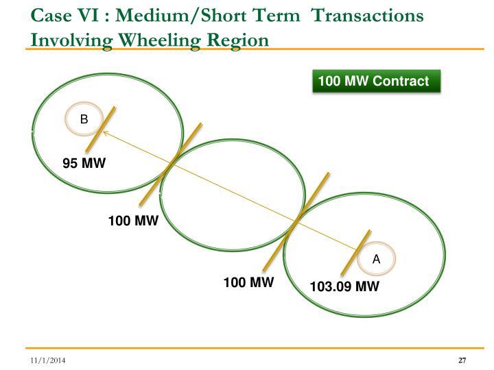 Case VI : Medium/Short Term  Transactions Involving Wheeling Region