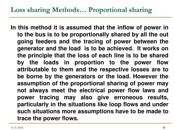 Loss sharing Methods… Proportional sharing