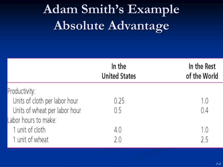 PPT - Chapter 3: Why Everybody Trades: Comparative Advantage ...
