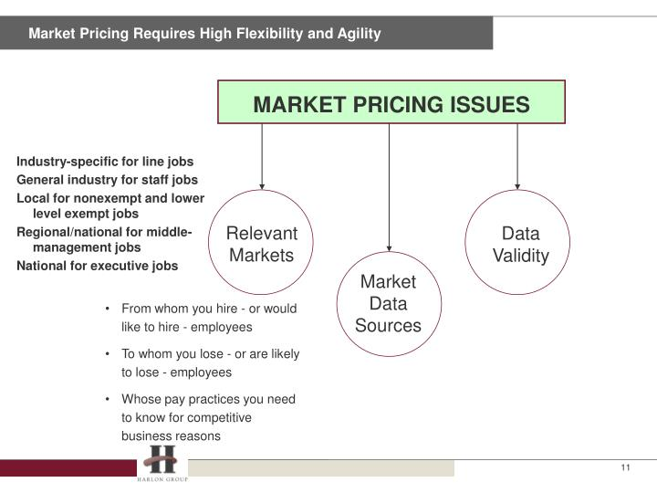 Market Pricing Requires High Flexibility and Agility