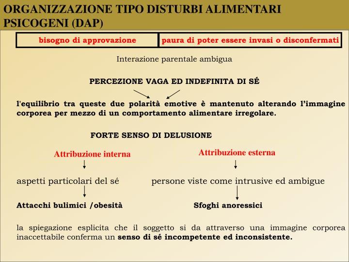 ORGANIZZAZIONE TIPO DISTURBI ALIMENTARI PSICOGENI (DAP)