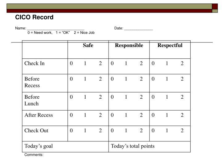 CICO Record
