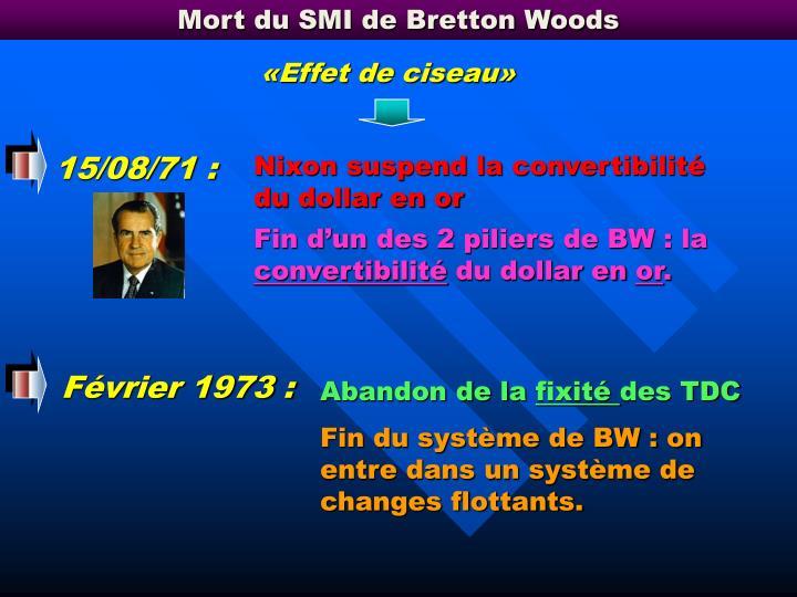 Mort du SMI de Bretton Woods