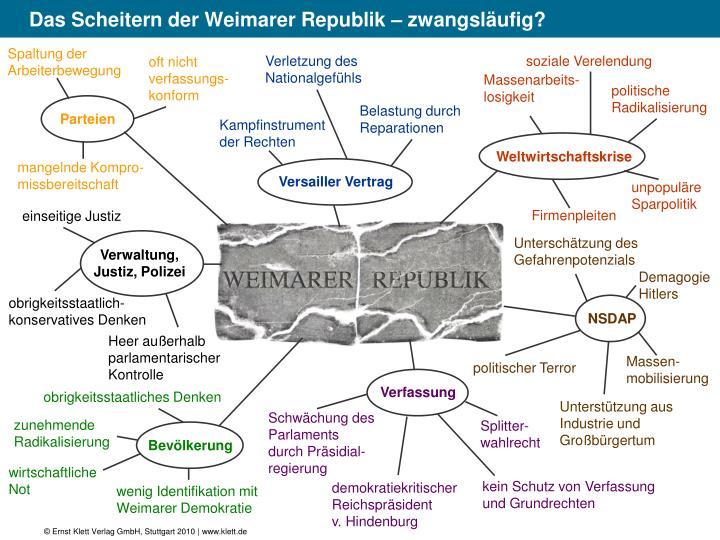 Scheitern Weimarer Republik