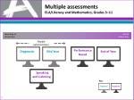 multiple assessments ela literacy and mathematics grades 3 11