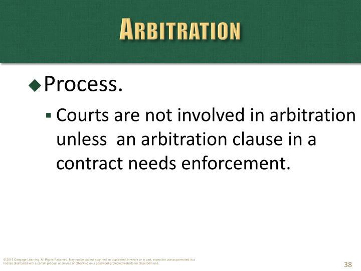 Arbitration