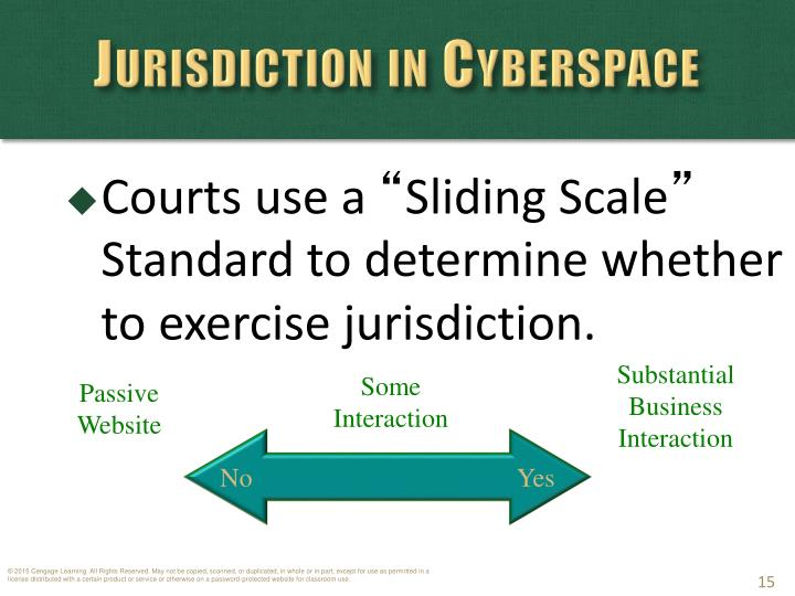 Jurisdiction in Cyberspace