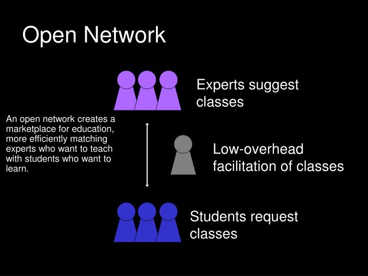 Open Network
