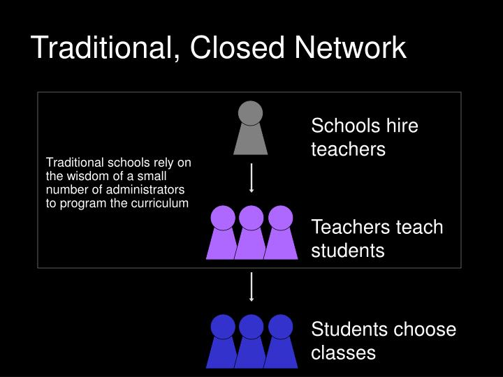 Traditional, Closed Network